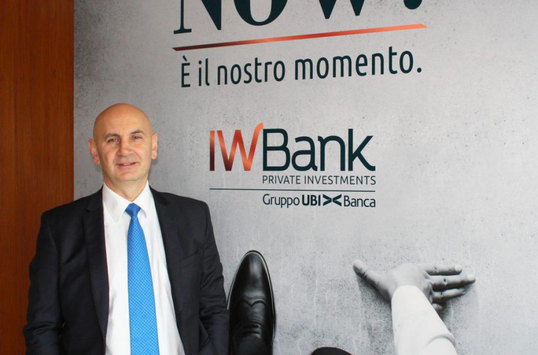 IwBank: una  piattaforma per crescere